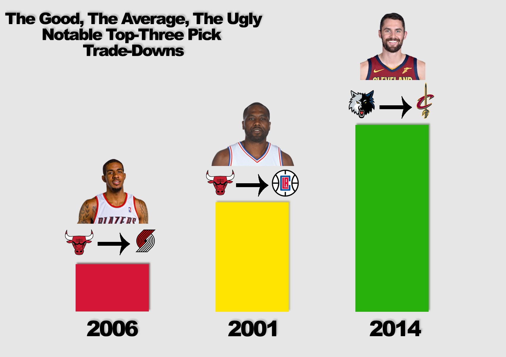 good-average-ugly-notable-top-three-trade-downs