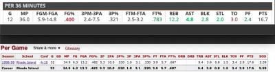 Aleksej Pokusevski, Knicks, NBA Draft