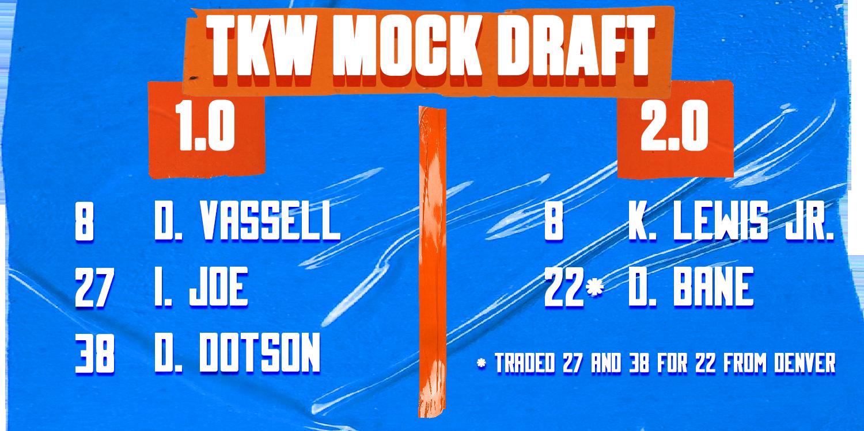 Knicks, 2020 NBA Draft